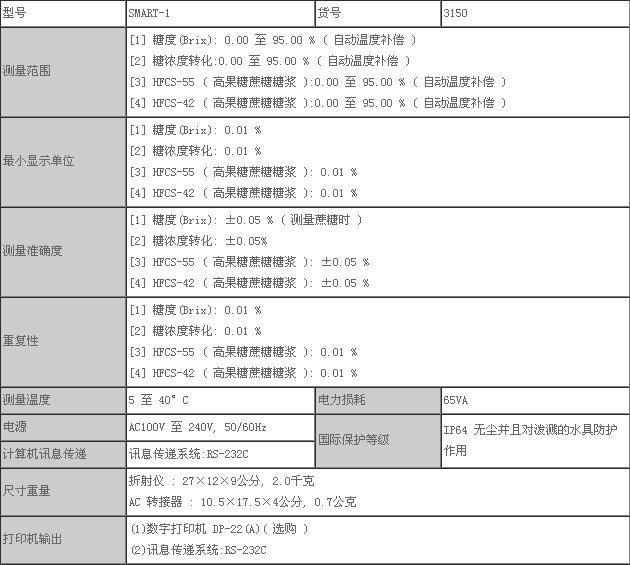 【爱拓】ATAGO SMART-1自动折射仪|折光仪/糖度计-西安默瑞电子