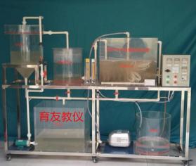 MBR污水处理实验设备.png