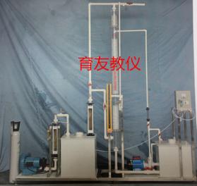 数据采集碱液吸收法净化气体中SO2设备.png