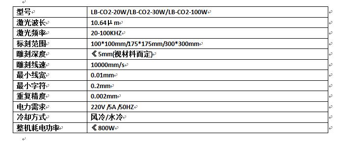 臺式CO2(二氧化碳)老汉tv官网