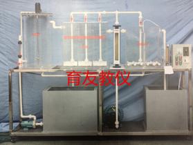 固体垃圾渗漏液反应实验.png