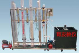 酸性污水升流式过滤中和 及吹脱实验设备.png