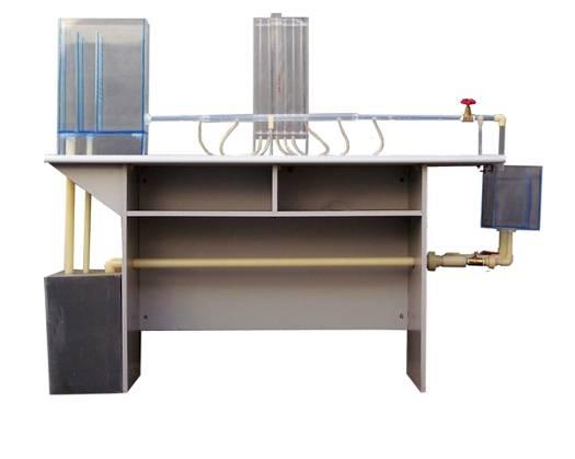 自循环局部阻力系数测定实验装置.png