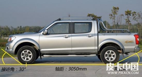 郑 州 日 产锐骐新一代最高优惠0.4万元|汽车快讯-盘锦远翔汽车销售有限公司
