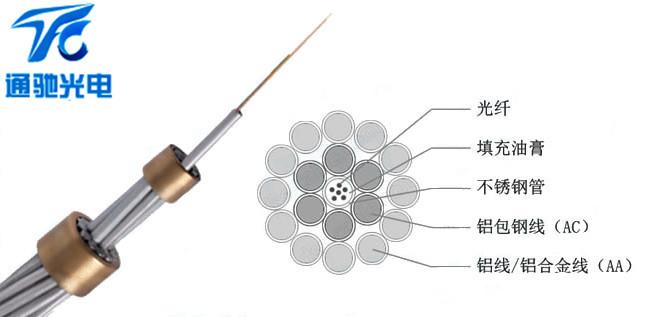 OPPC光缆 OPPC电力光缆 江苏通驰光电-1.jpg