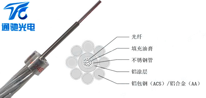 OPGW-24芯-50,中心管式OPGW光缆,OPGW光缆厂家直销-1.jpg