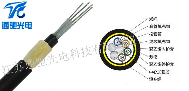200米档距ADSS光缆16芯,光缆厂家-2.jpg
