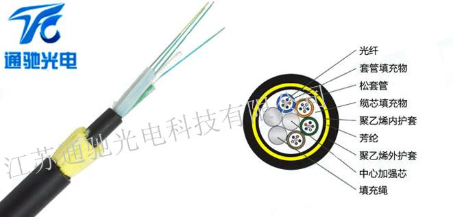 ADSS-8B18芯ADSS光缆厂家,光缆报价-1.jpg