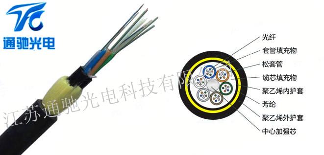 200米档距ADSS光缆16芯,光缆厂家-3.jpg