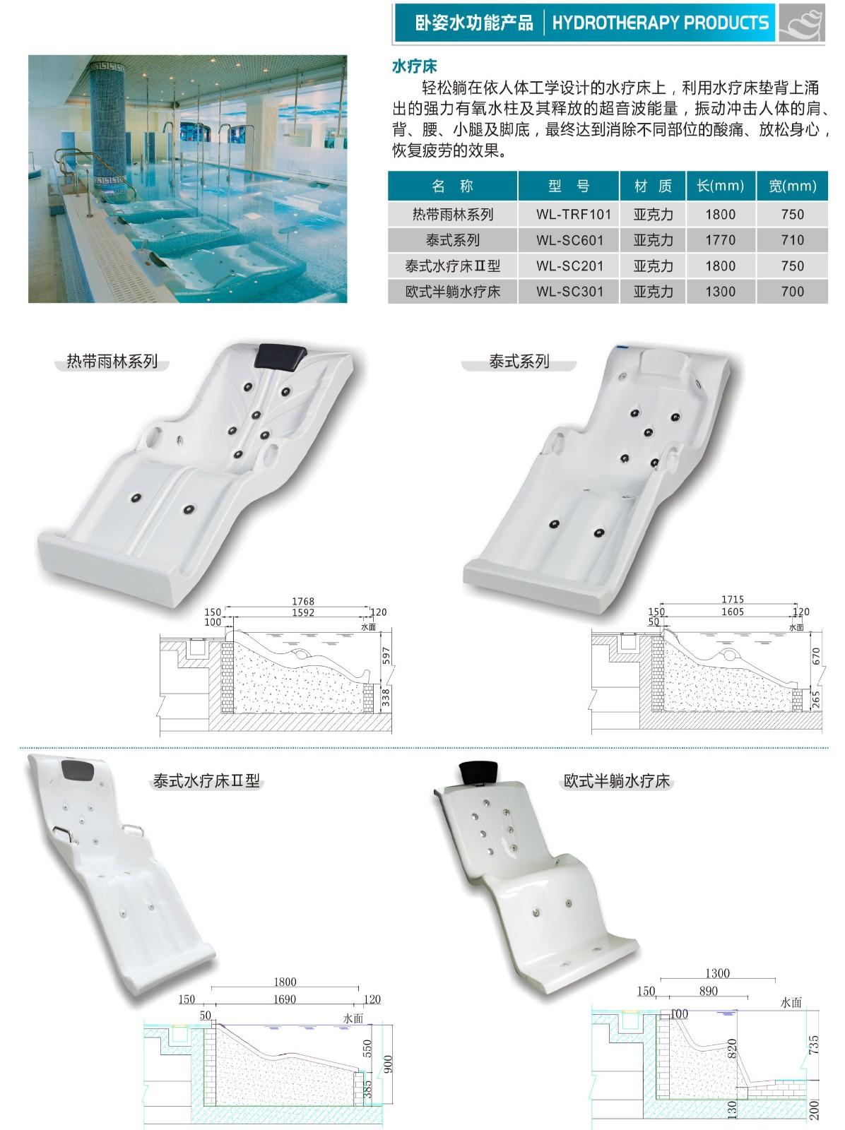 水功能产品