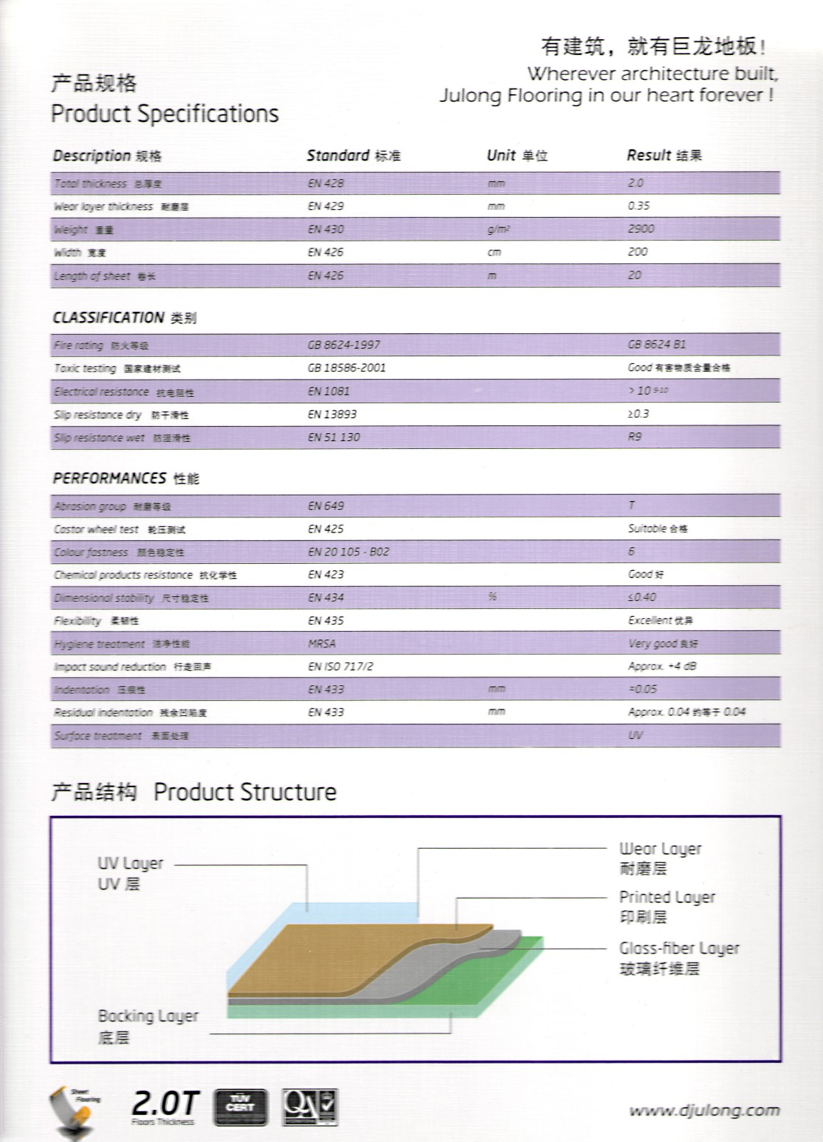 大巨龙NO. 11PVC地板|大巨龙系列-陕西棋牌挣钱建材有限责任公司