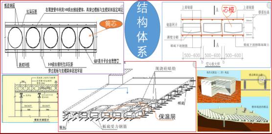 內置輕質芯模部分素材|空心樓蓋HJT(內置芯模)-甘肅華軍建筑材料有限責任公司