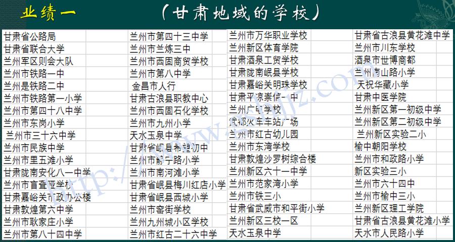 業績與案例|業績-甘肅華軍建筑材料有限責任公司