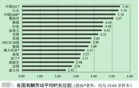 中国人加班1.png