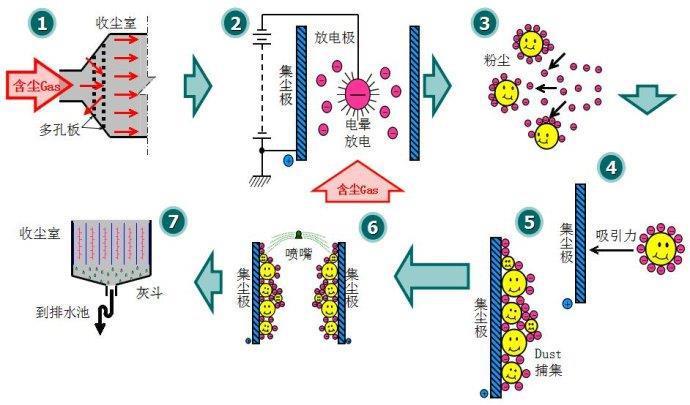 湿式静电除尘器(超低排放)1.jpg