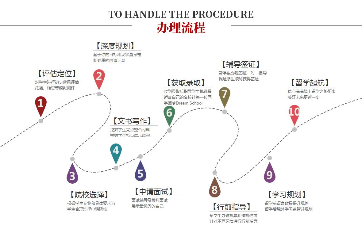 办理流程.jpg