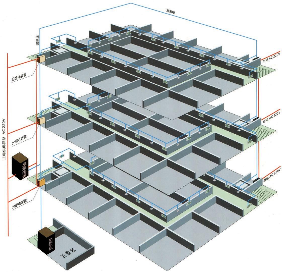 2集中电源集中控制系统 ( 电池主站式 ).png