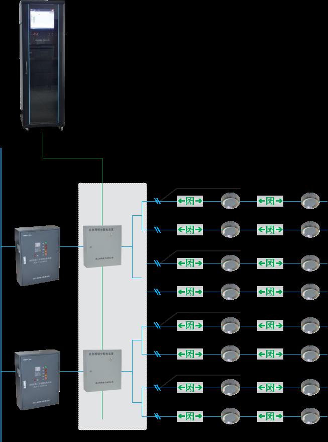 集中电源集中控制系统 ( 分散式 ).png