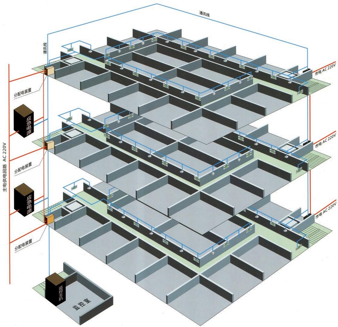 集中电源集中控制系统 ( 分散式 )1.png