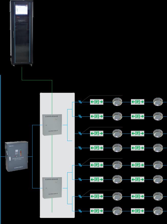 1集中电源集中控制系统 ( 电池主站式 ).png