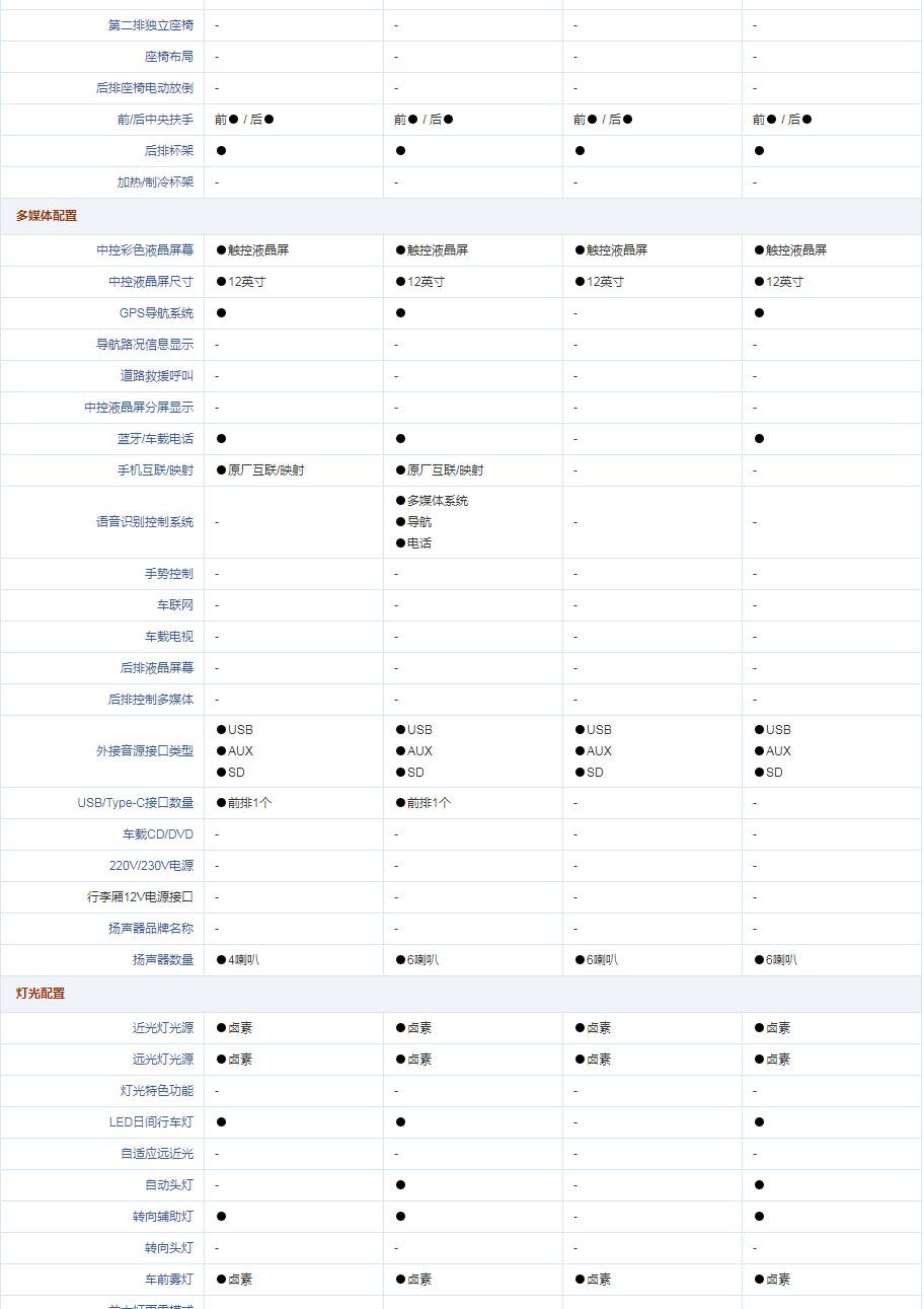【眾泰Z500EV參數配置表】_眾泰_眾泰Z500EV配置_價格單_汽車之家_05.jpg