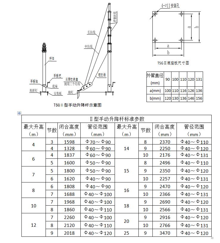 2型参数图.png