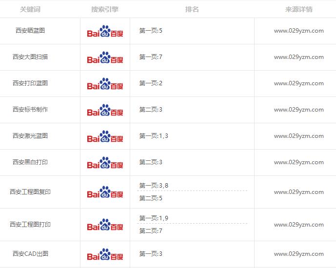 西安网站优化.png