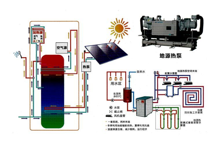 地源热泵1.jpg