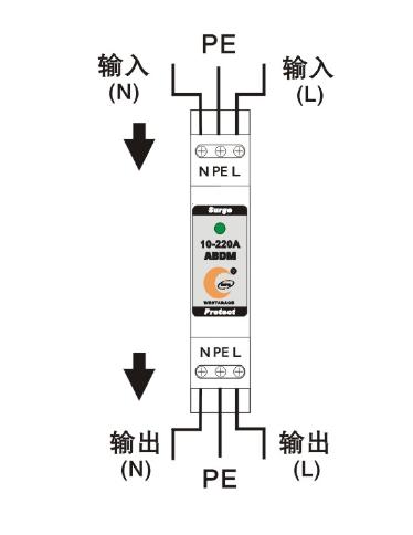 交直流电源电涌保护器