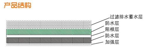 金属胎高分子防水卷材