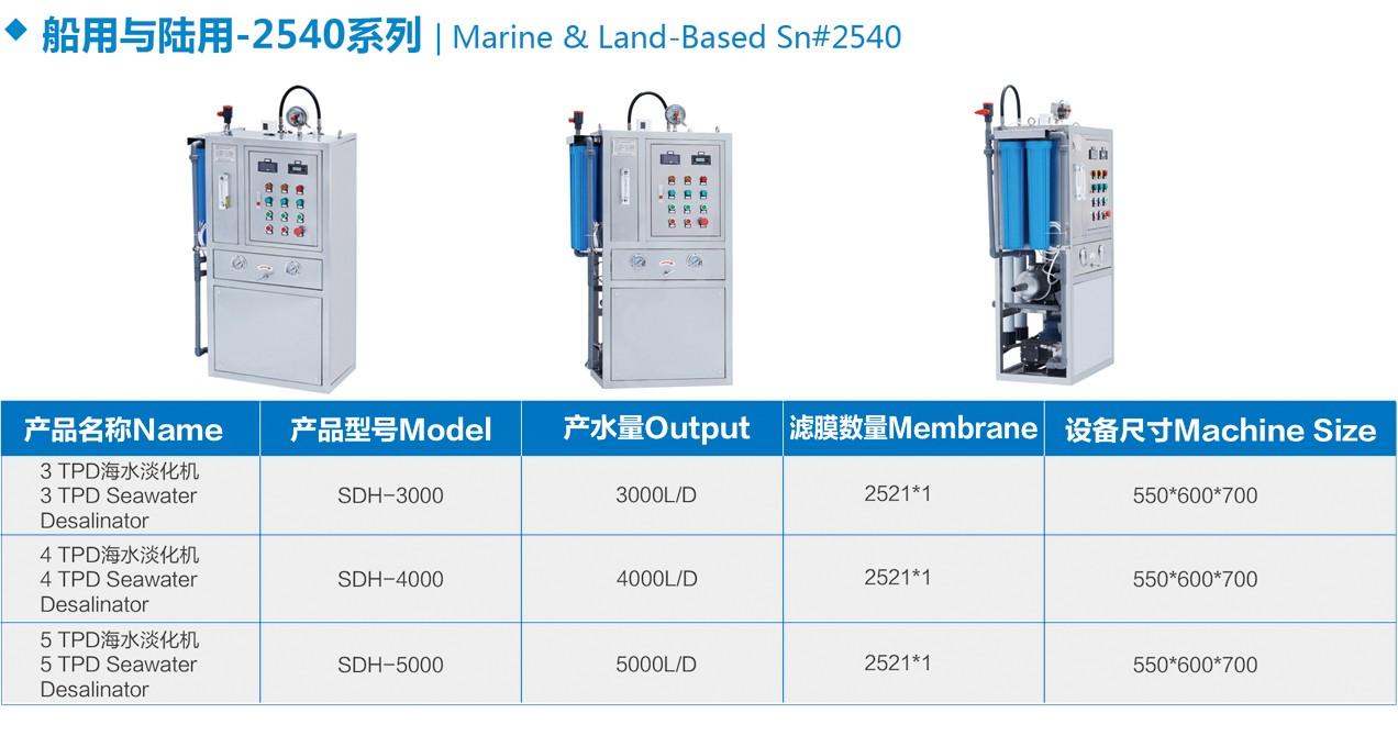 2540系列海水淡化機