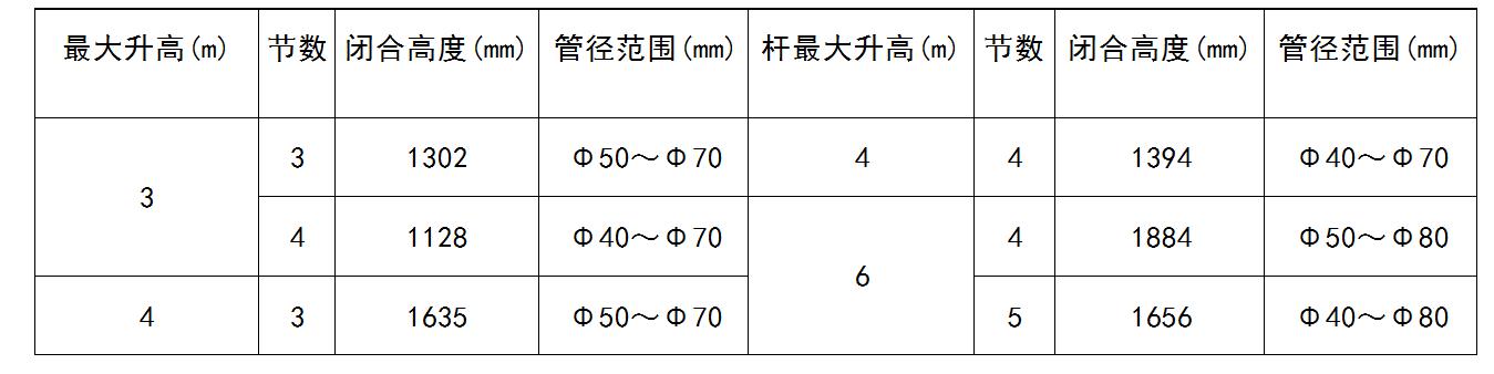 TSG-ⅠBZ手动升降杆带整体支架