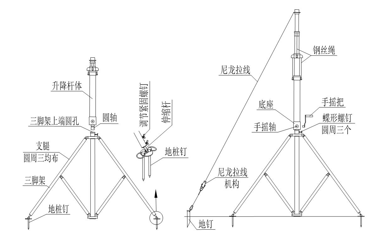 TSG-ⅠBF手动升降杆带分体支架