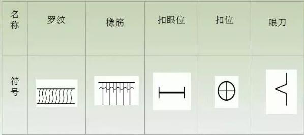 郑州制版培训