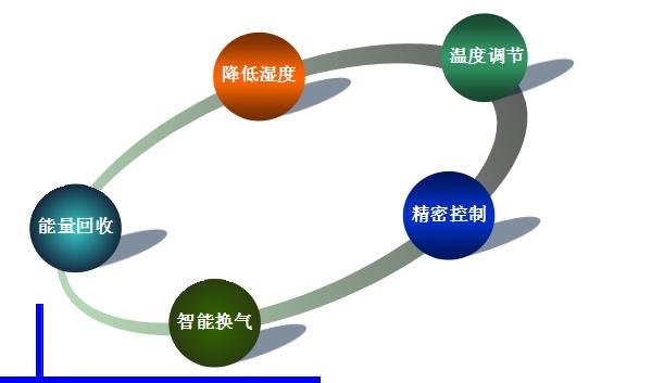 广西游亚博网络娱乐网页版水处理设备
