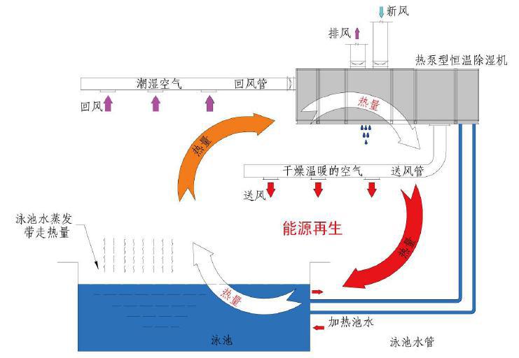 广西游ope app水处理设备
