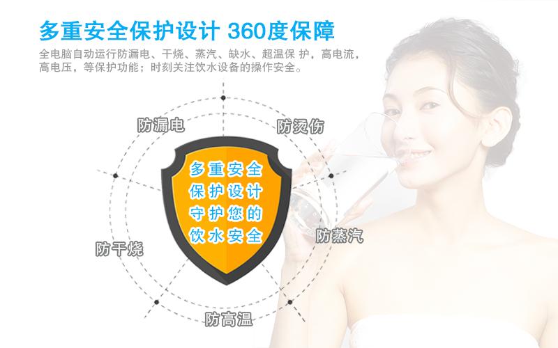FD-3G