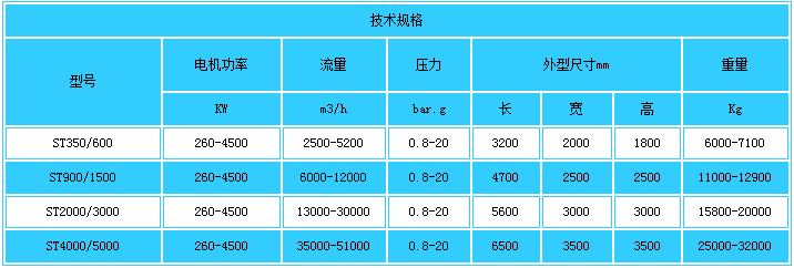 ST350-ST5000 离心式压缩机