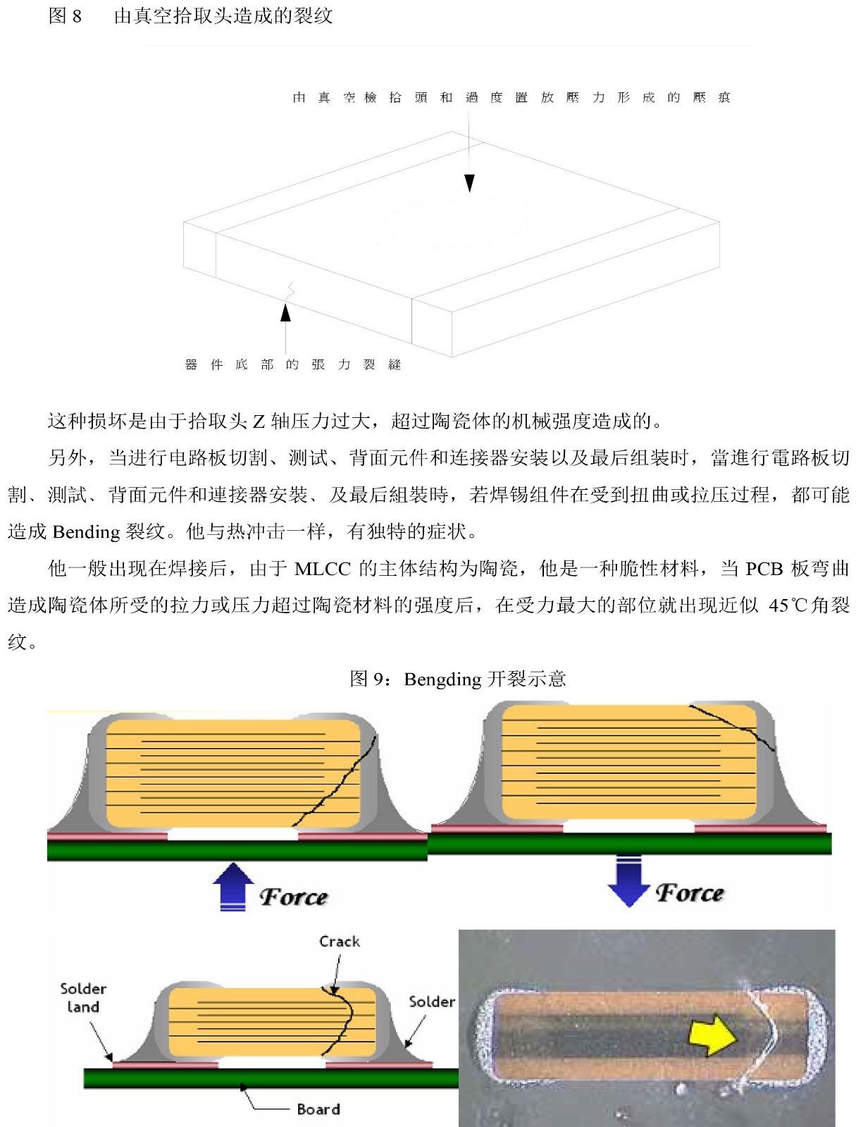 獨石電容產品斷裂機理