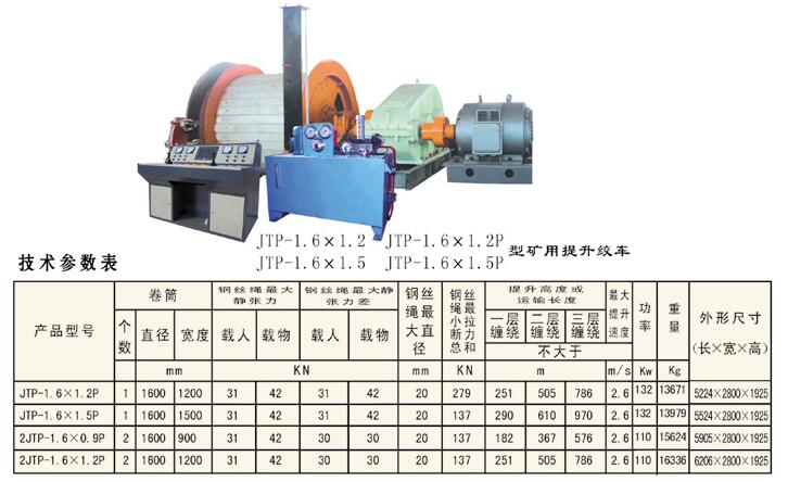 JTP-1.2×1.0TI提升绞车