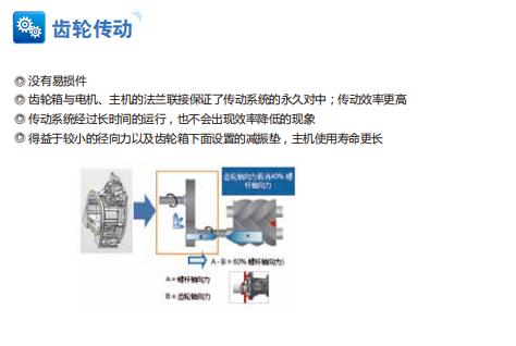 LU37-132G 螺杆式压缩机