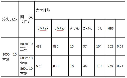宁波纳敏机电设备科技有限公司