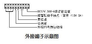 一键式警报系统哨位报警系列