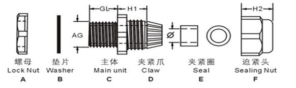塑料电缆放水接头(连体)
