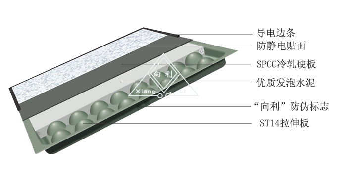波米亚PVC防静电地板