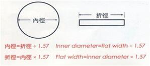 PVC热收缩管