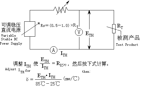NTC溫度傳感器