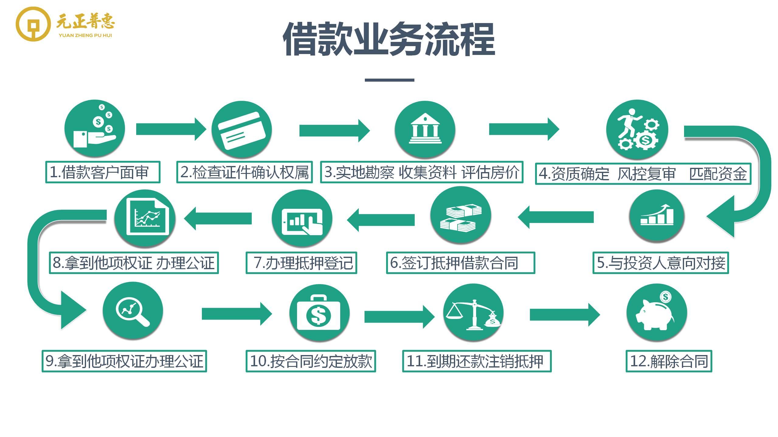 上海蒙佑企业管理有限公司