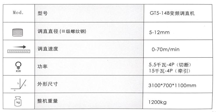 GT5-14B变频调直机