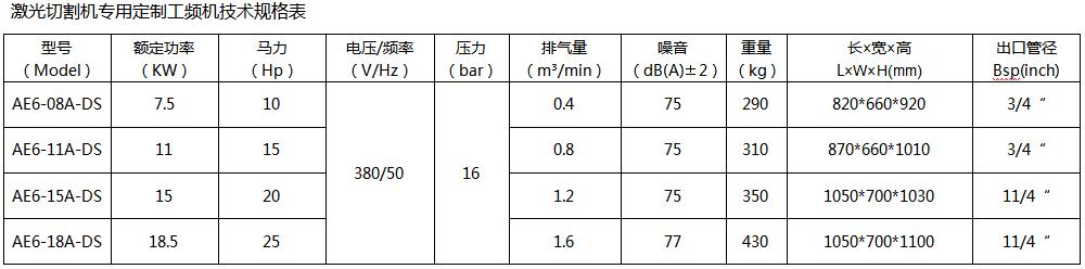 汉钟DS激光切割空压机
